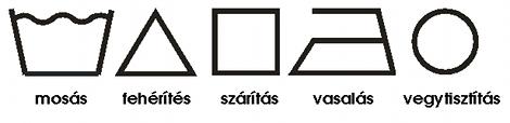 Textil logók